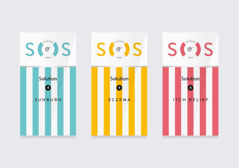 SOS Packaging